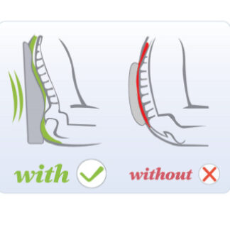 Total Spinal Postural Support with and without graphic for cushion available at The Back and Neck Bed Shop