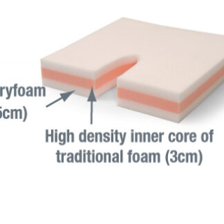 Internal materials for the Coccyx Diffuser Memory Foam Cushion available online and in-store at The Back and Neck Bed Shop