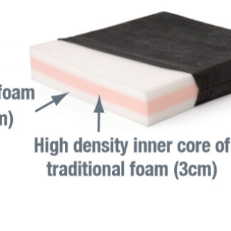 Internal materials for the Diffuser Memory Foam Cushion available online and in-store at The Back and Neck Bed Shop