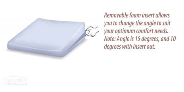 Wedge Pillow to prevent acid reflux